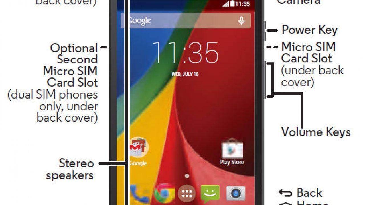 Moto G layout - Moto G Phone Guide