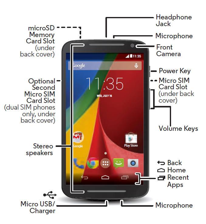 Moto G layout (Moto G 2nd Gen, Moto G 2014)